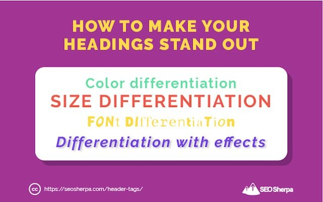 Heading Differentiation