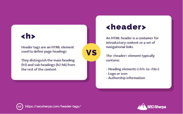 Headers Tags Vs Header HTML