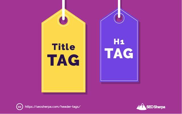 Title Tag Vs Header Tag