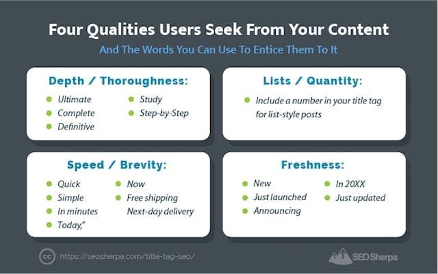 Content Qualities