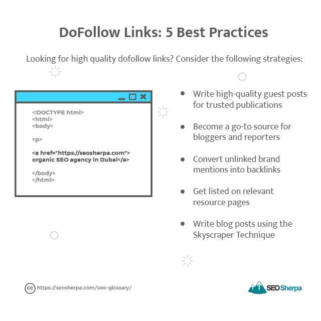 Dofollow Links