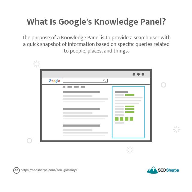 Knowledge Panel