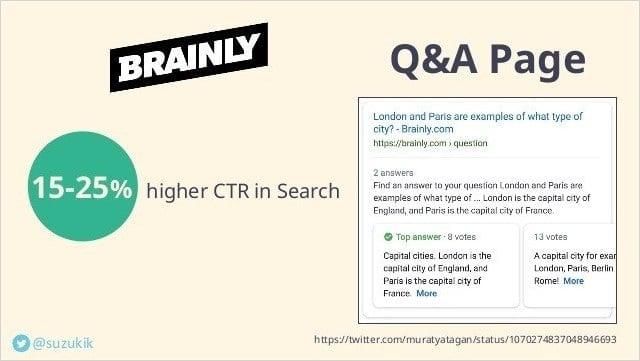 Q&A Schema Benefits
