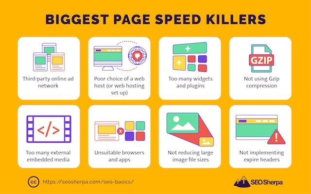 Pagespeed Killers