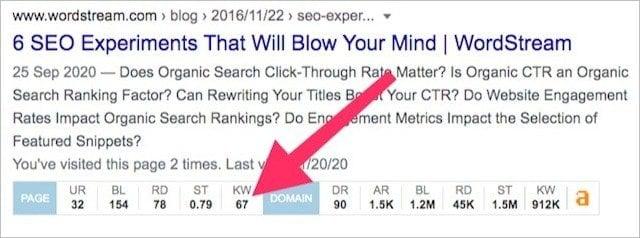 Keyword Research for URLs