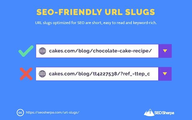 SEO Friendly URL slugs