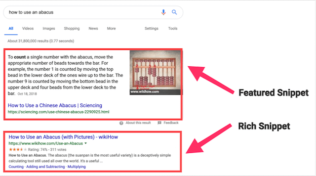 Featured Snippet Vs Rich Snippet