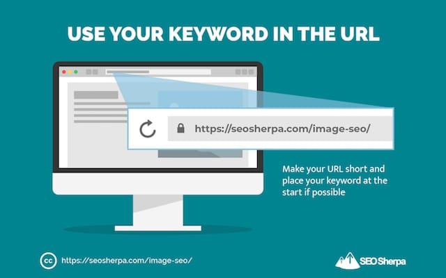 URL Optimisation for SEO