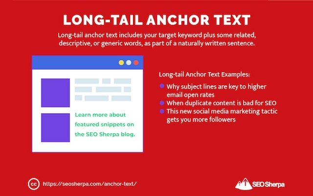 Long-tail anchor text