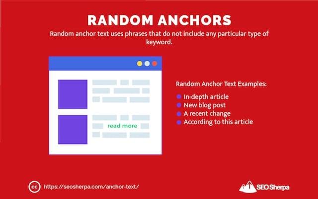 Random Anchor Text
