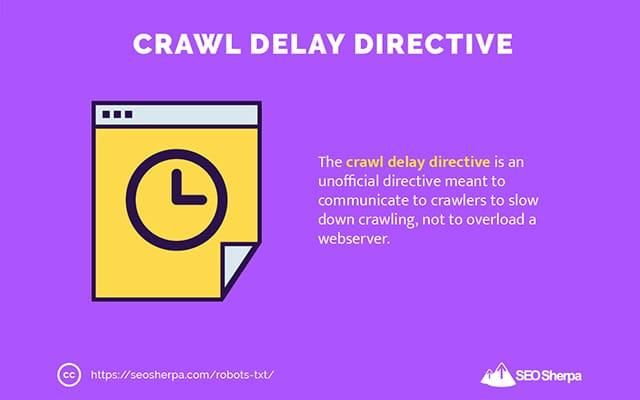 Robots.txt Crawl Delay Directive
