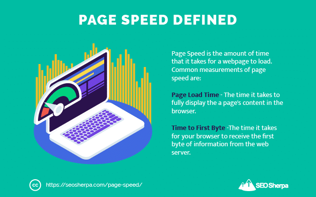 Page Speed Definition